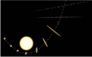 Artist's depiction of an elongated object coming near a star.