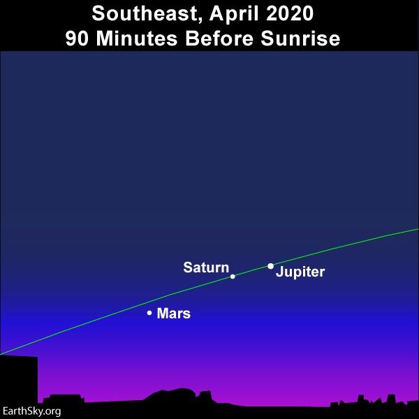 April 2020 morning planets.