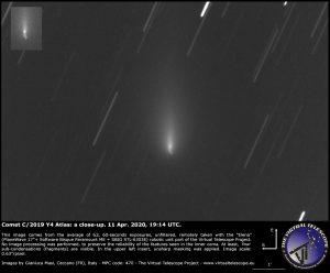 Telescopic view of Comet ATLAS.