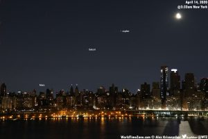 Moon and 3 planets over NYC.