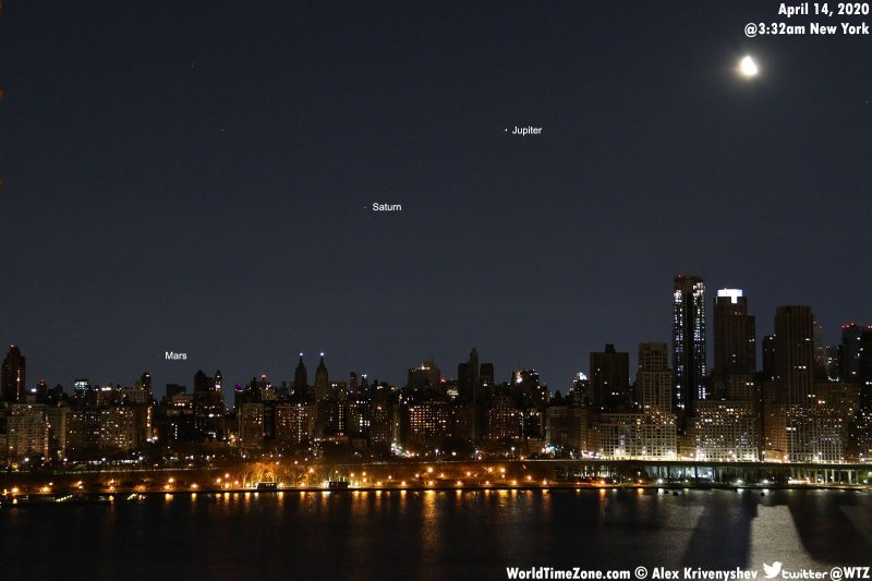 Skyline of tall buildings sparkling with lights and labeled planets and moon overhead.