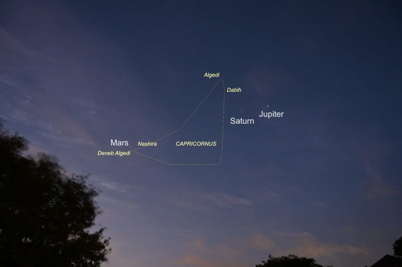 Mars, Saturn, Jupiter in the predawn sky, with the 'arrowhead' of Capricornus marked and 3 labeled stars.