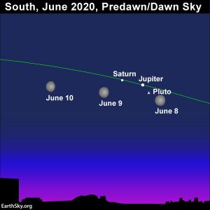 Moon sweeps by Jupiter, Pluto and Saturn in June 2020 morning sky.