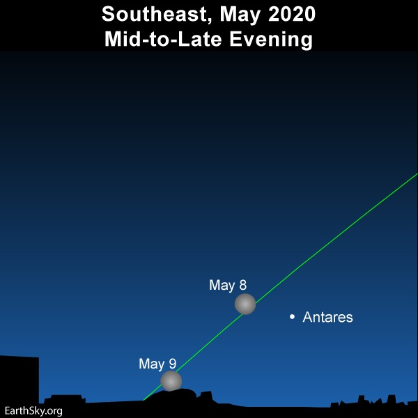 Chart: moon and the bright star Antares with slanted green line of ecliptic.