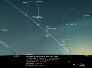Chart showing the evening sky on May 20, 2020.