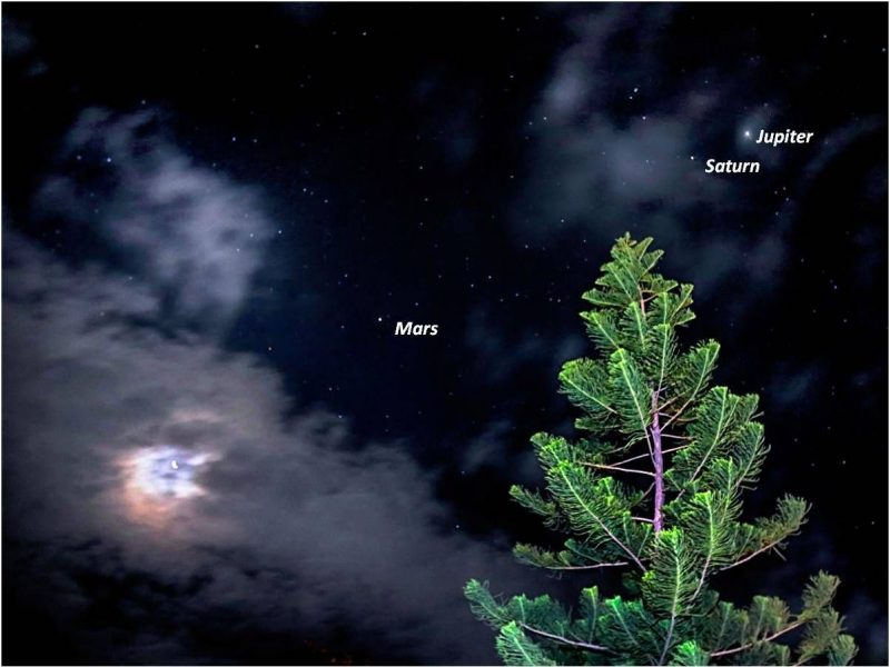 Waning moon behind clouds, three widely spaced, labeled white dots in a line, with a tree in the foreground.