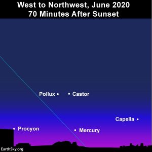 Mercury at greatest elongation in June 2020 evening sky.