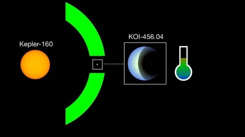 Yellow circles and partial rings, blue crescent and thermometer shape on black background.