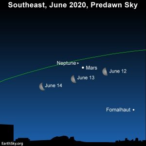 Moon and Mars in the southeast sky before dawn.