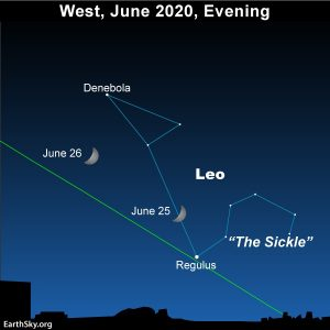 Waxing crescent moon in front of the constellation Leo the Lion.