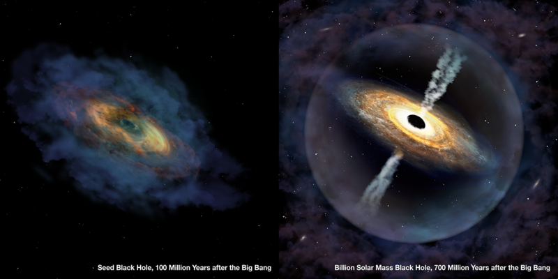 An amorphous-looking glowing disk on the left; a more organized-looking galaxy with a central black hole and jets on the right.