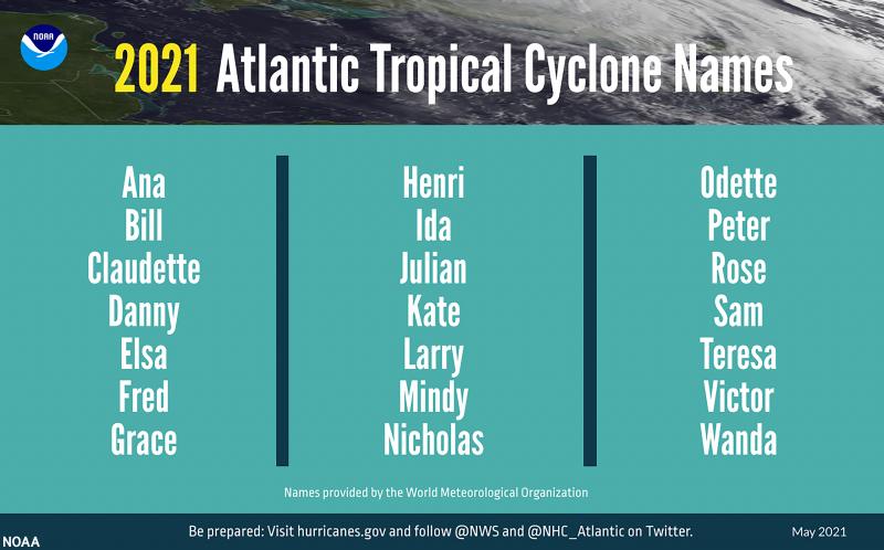 Chart listing the 2021 hurricane names.