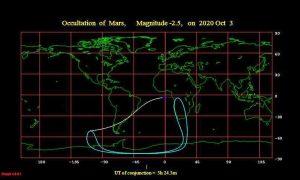 Worldwide occultation map of the lunar occultation of Mars on October 2-3, 2020.