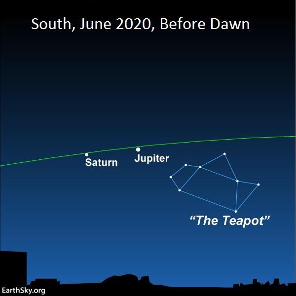 The ecliptic line, Jupiter, Saturn and the Teapot beautiful before dawn June 2020.