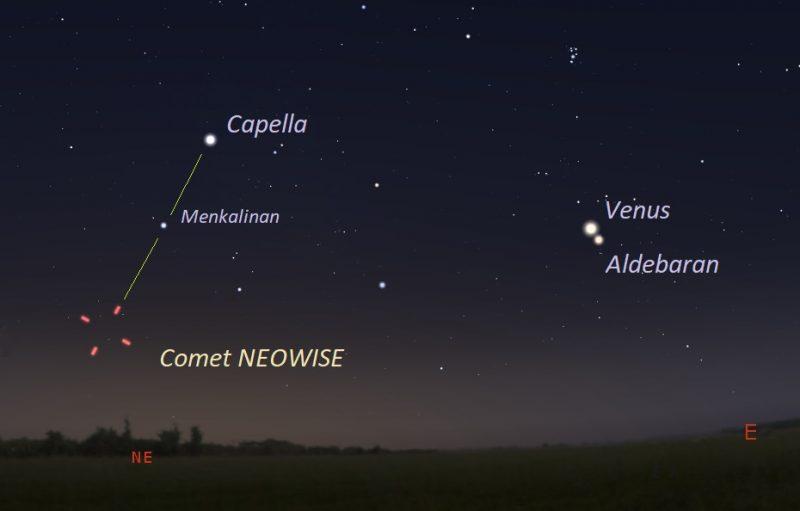Carte du ciel sombre avec Vénus, Aldebaran, Capella et des graduations pour l'emplacement de la comète.