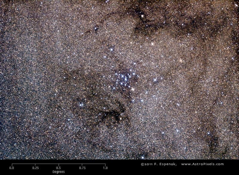 A tight grouping of mostly blue-white stars against an extremely dense star field with some dark lanes.