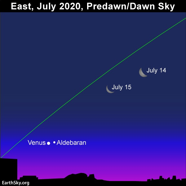 Two locations of crescent moon pointing toward Venus and Aldebaran close together.
