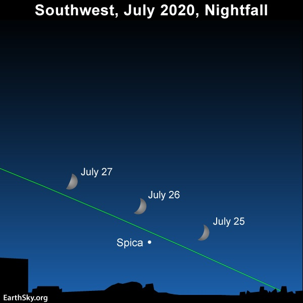 Waxing crescent moon near the star Spica at nightfall.