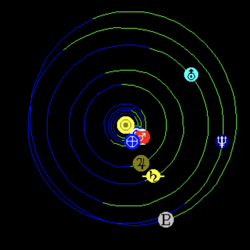 Concentric circles with planet symbols on them.