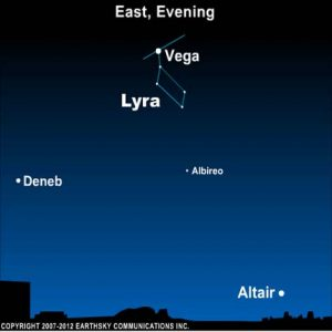 Vega in the Summer Triangle