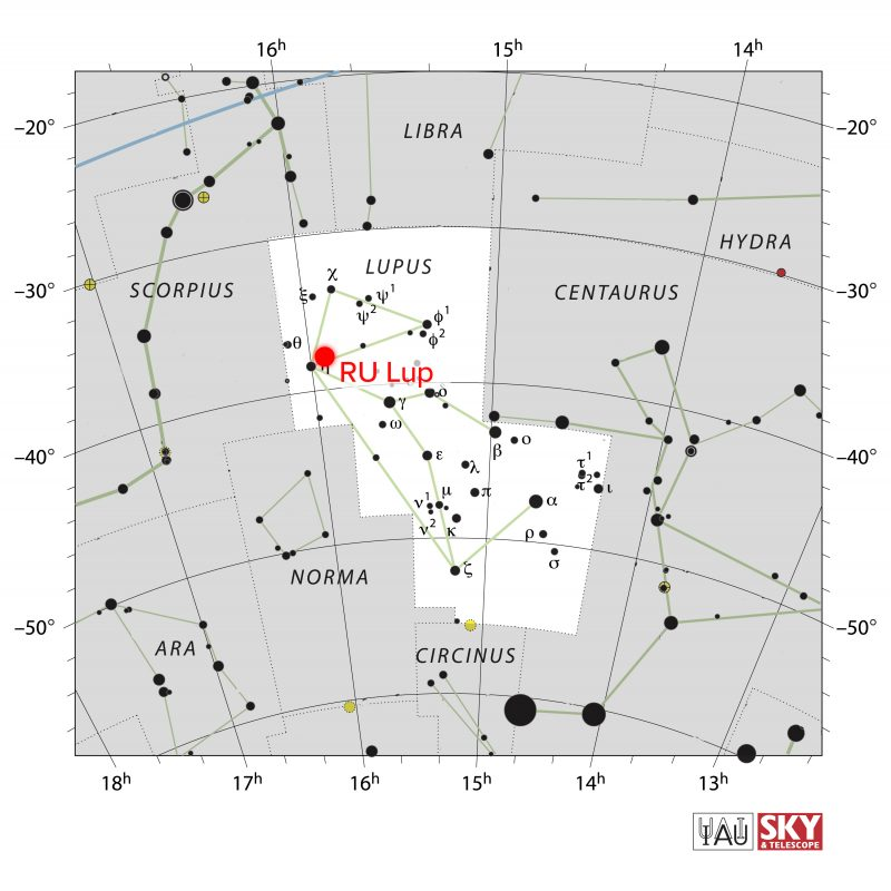 Star chart with many labeled stars in black on white and red dot for RU Lup.