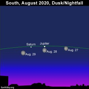 Jupiter and Saturn will have a Close Encounter with the Waxing Gibbous Moon Just After Sunset South-Multiple-Moon-Saturn-Jupiter-Aug-2020-27-28-29-300x300