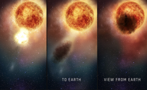 3 panels showing an artist's concept of a red star emitting a cloud of dust and then being partially blocked by it.