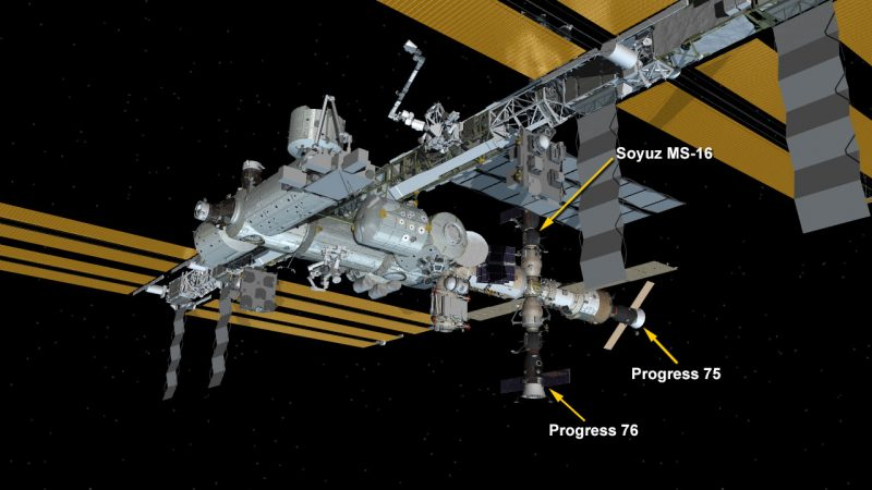 ISS with spaceships docked.