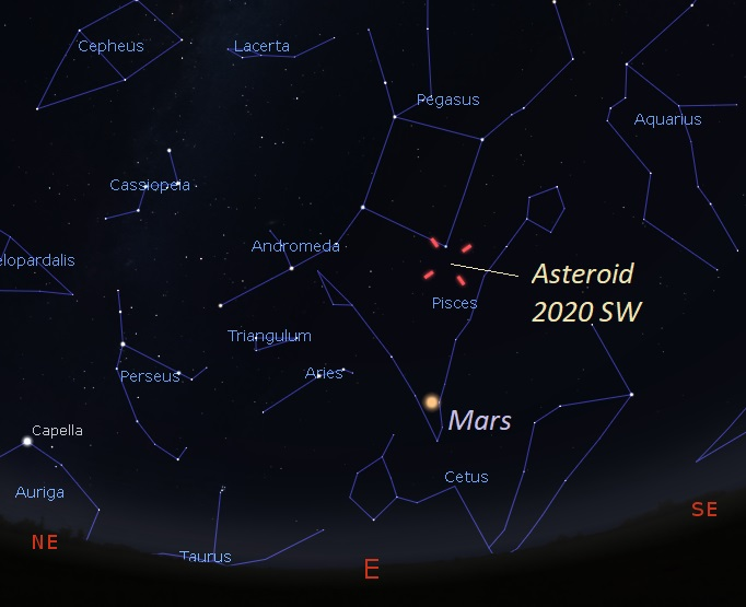 Sky chart with constellations, Mars, and tick marks for location of asteroid.