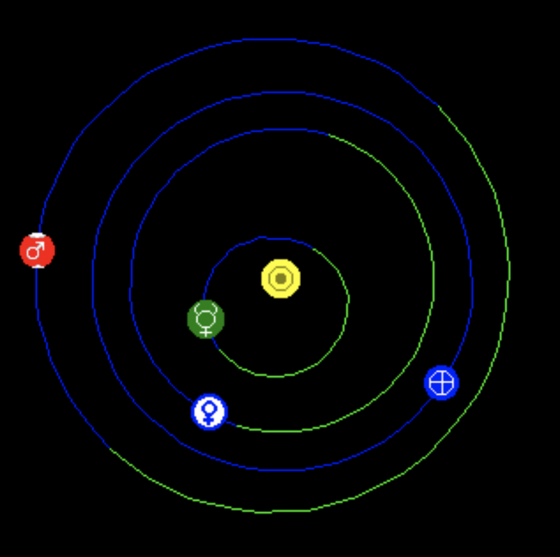 The relative position of planets in the inner solar system around mid-August, 2021.