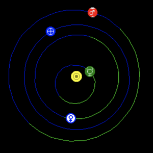 The relative position of planets in the inner solar system around mid-January, 2021.