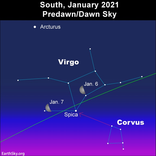Last quarter moon in front of the constellation Virgo in January 2021.