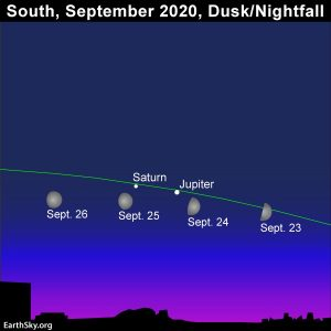 The moon goes by the planets Jupiter and Saturn in the September 2020 evening sky.