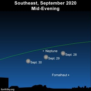 Moon swings by the star Fomalhaut in late September 2020.