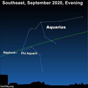 Neptune at opposition in the constellation Aquarius.