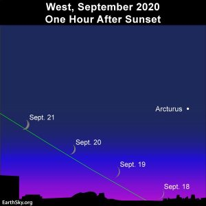 Young moon after sunset September 18 to 21 | EarthSky.org