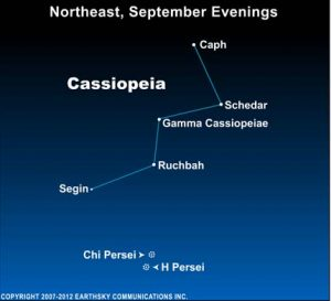 Star map of Cassiopeia the Queen.