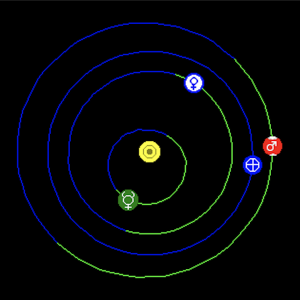 Chart showing the inner planets with respect to one another on September 14, 2020.