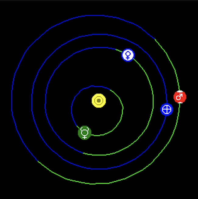 Chart showing the inner planets in positions on their orbits in respect to one another.