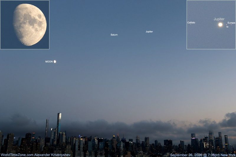 Planets and moon above New York City skyline, in twilight, with insets of closeups of the moon and Jupiter.