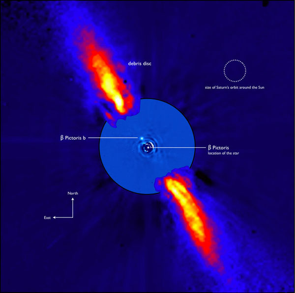 Two brightly colored oblong objects lined up with circle and dot between them, and labels on dark blue background.