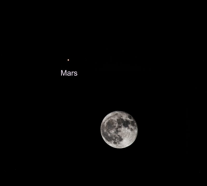 Moon, with small dot labeled Mars near it.