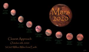 Nine images of Mars increasing in size and resolution.