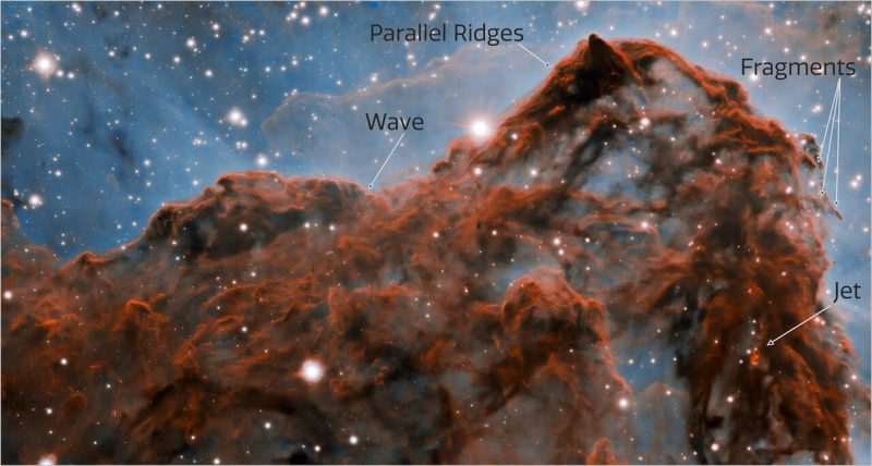 Shredded brown clouds filled with stars against starry blue background, with parts labeled.