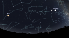 "Star chart showing Mars, Jupiter, Saturn, plus constellations of the celestial ""ocean."""