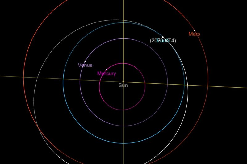 Computer-generated diagram of asteroid orbit, in relationship to Earth.