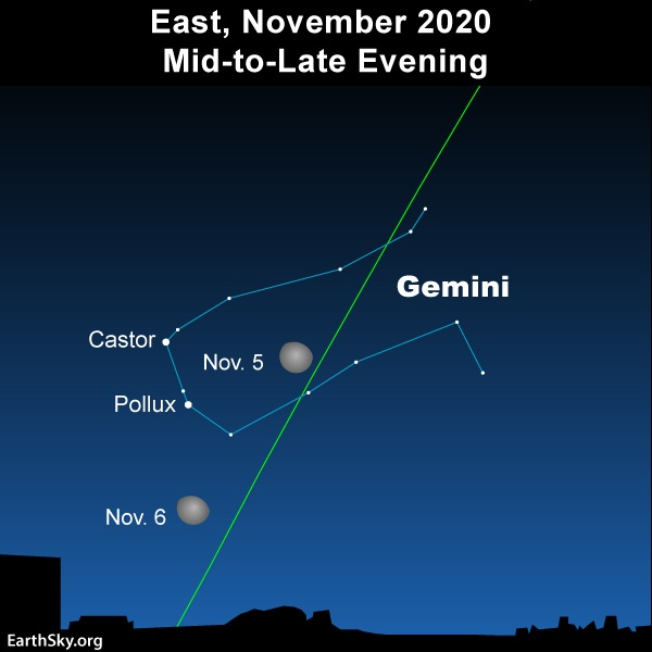 Moon near the bright Gemini stars, Castor and Pollux.