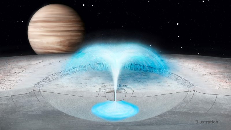 Cutaway view of plume in large crater on a moon with large planet and stars in the background.