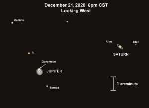 Chart showing Jupiter and Saturn, and several moons, on December 21, 2020.