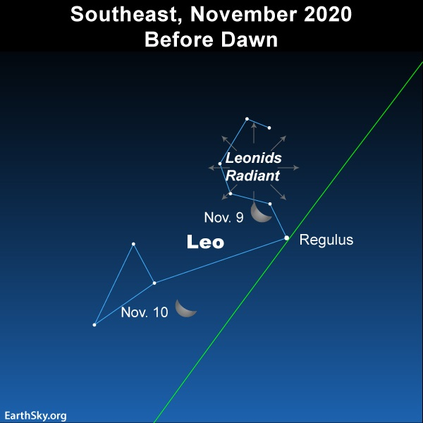 Moon in front of the constellation Leo on November 9 and 10, 2020.